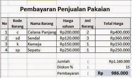 contoh tabel penjualan