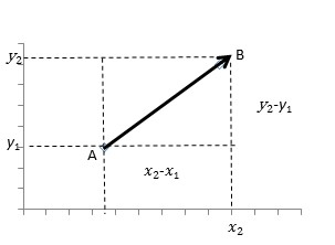 gambar vektor