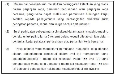 Contoh Surat Peringatan Dan Ketentuan Menurut Undang Undang