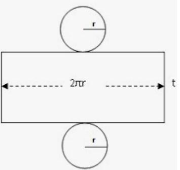 Jaring – Jaring Tabung