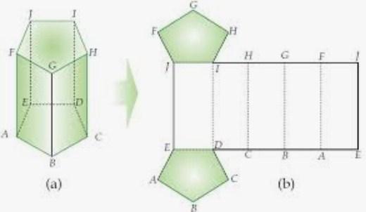 Jaring-jaring prisma segilima