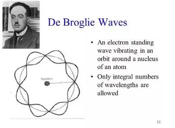 Atom De Broglie