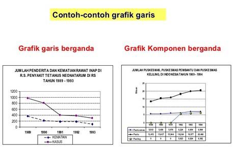Grafik Garis