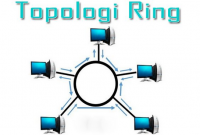Pengertian Topologi Ring