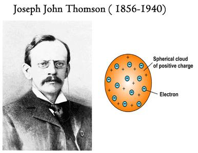 teori Atom Thomson