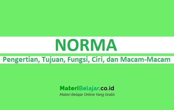 Pengertian Norma
