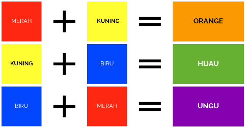 Warna Skunder