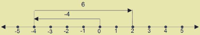 contoh soal bilangan bulat