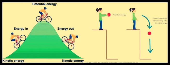 Energi Kinetik