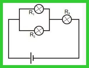 dinamis listrik