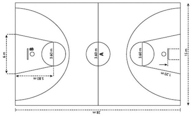 Gambar-Lapangan-Bola-Basket