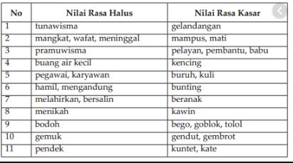 Makna DMakna Denotasi dan Konotasienotasi dan Konotasi