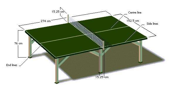 meja-pingpong