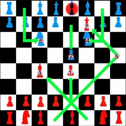 strategi-habiskan-catur-lawan