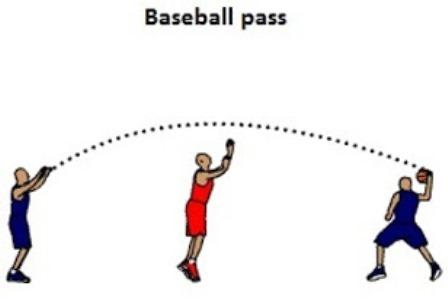 Cara-baseball-pass