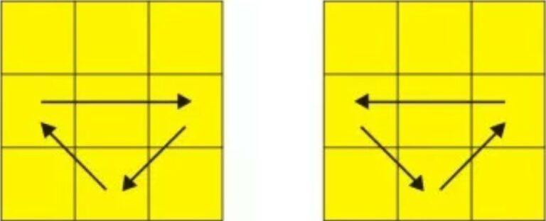 Langkah-8