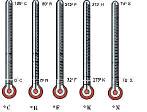 12 sdt berapa gram