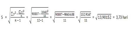 contoh soal 1 deviasi
