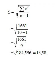 contoh soal 2 deviasi